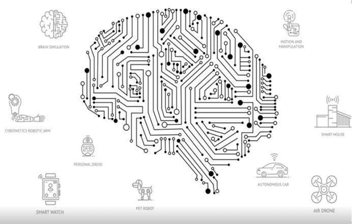 """机器人流程自动化(RPA)如何改变供应链"""""""