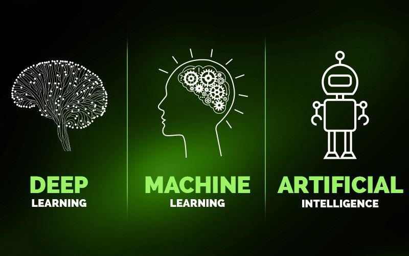 """AI+RPA+ML,轻松解决金融业欺诈检测、对账效率低、数据分析决策、客服不及时四大难点"""""""