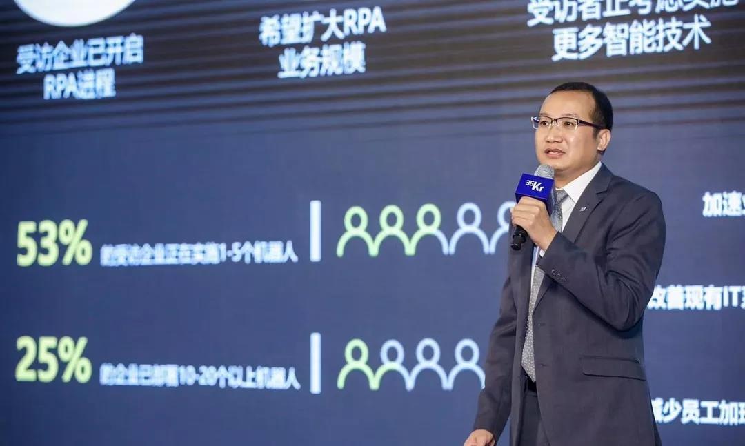 """中国企业RPA与智能应用""""三步曲"""""""""""