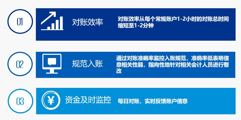 """RPA极致智慧旅程 UiPath与KPMG四大主题在线会精华版"""""""