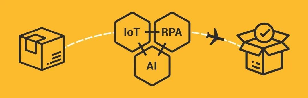"IoT+AI+RPA | 智能自动化技术齐上阵,数字化供应链未来可期"""