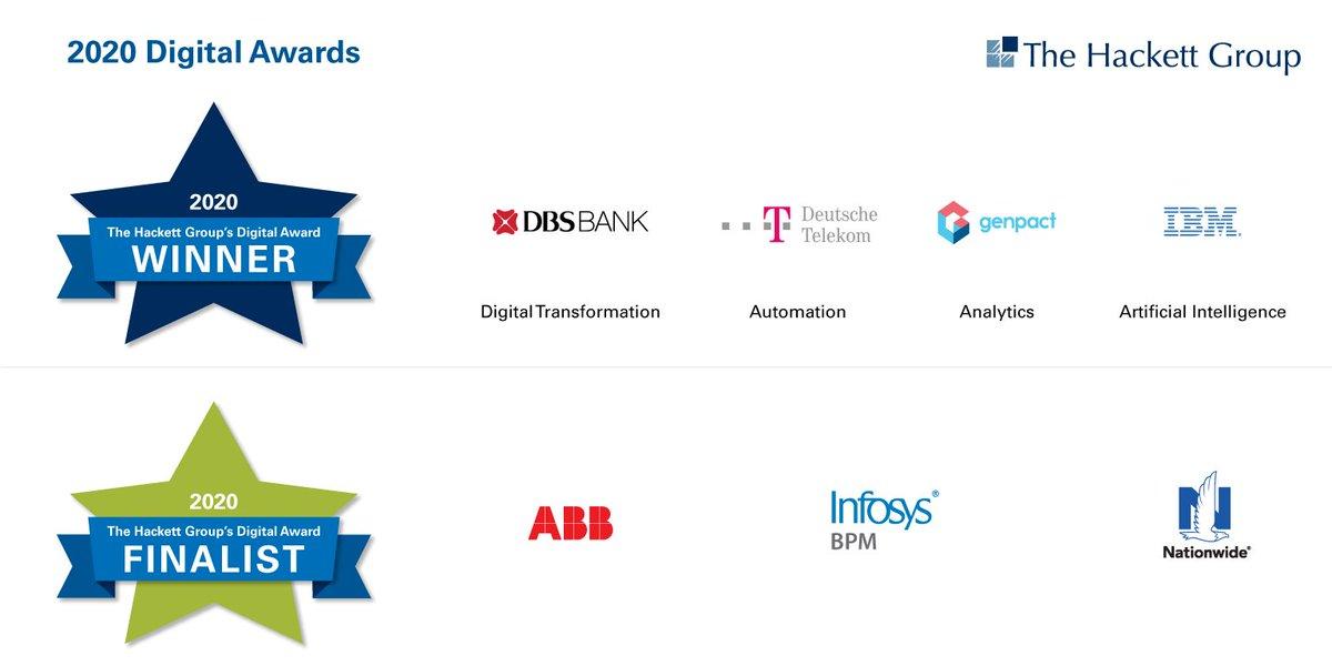 """Hackett公布""""2020数字创新奖"""":多家世界500强企业通过RPA,实现数字化转型"""""""
