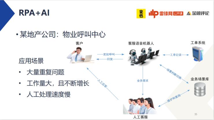 来也科技联合创始人褚瑞:RPA的「连接器」使命