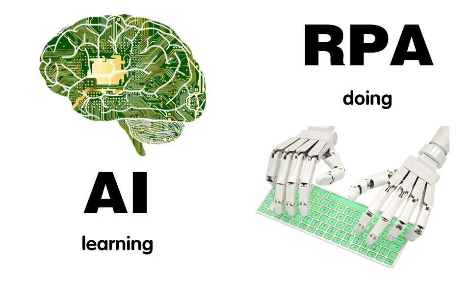 """从4个方面看2020年RPA发展新趋势"""""""
