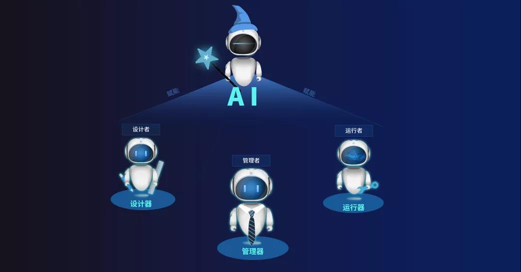 """机器人知识营   RPA落地你需要知道的事"""""""