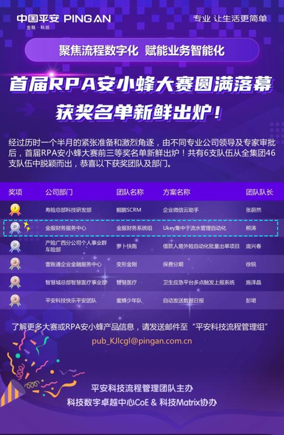 """首届""""平安科技RPA大赛""""圆满落幕,获奖名单公布!"""